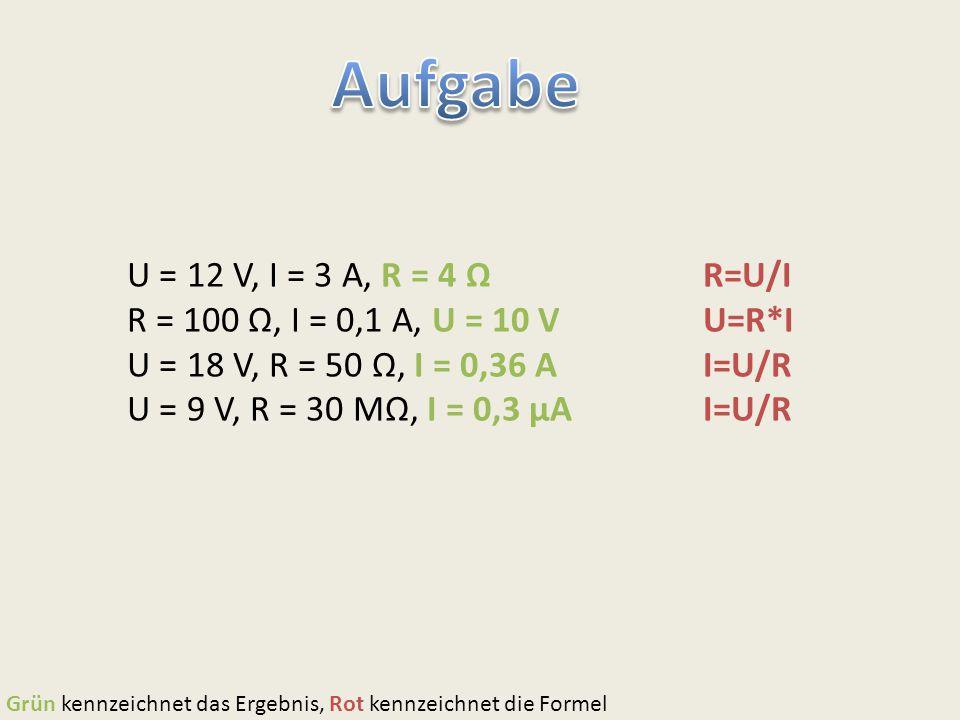 U = 12 V, I = 3 A, R = 4 ΩR=U/I R = 100 Ω, I = 0,1 A, U = 10 VU=R*I U = 18 V, R = 50 Ω, I = 0,36 AI=U/R U = 9 V, R = 30 MΩ, I = 0,3 µAI=U/R Grün kennz