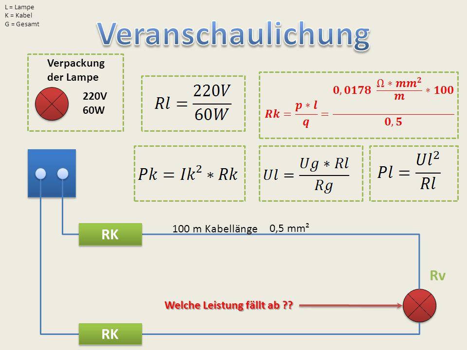 100 m Kabellänge 0,5 mm² Welche Leistung fällt ab ?? 220V 60W RK Rv L = Lampe K = Kabel G = Gesamt Verpackung der Lampe