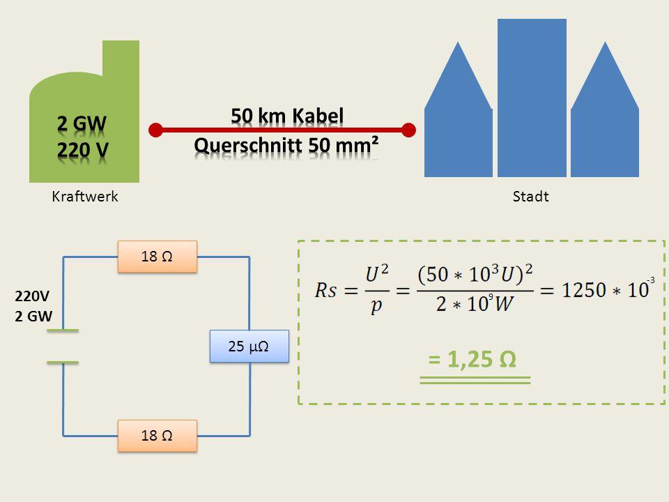 KraftwerkStadt 25 µΩ 220V 2 GW 18 Ω -3 9 = 1,25 Ω