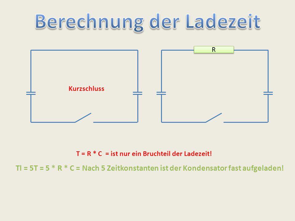 Kurzschluss R R T = R * C = ist nur ein Bruchteil der Ladezeit! Tl = 5T = 5 * R * C = Nach 5 Zeitkonstanten ist der Kondensator fast aufgeladen!