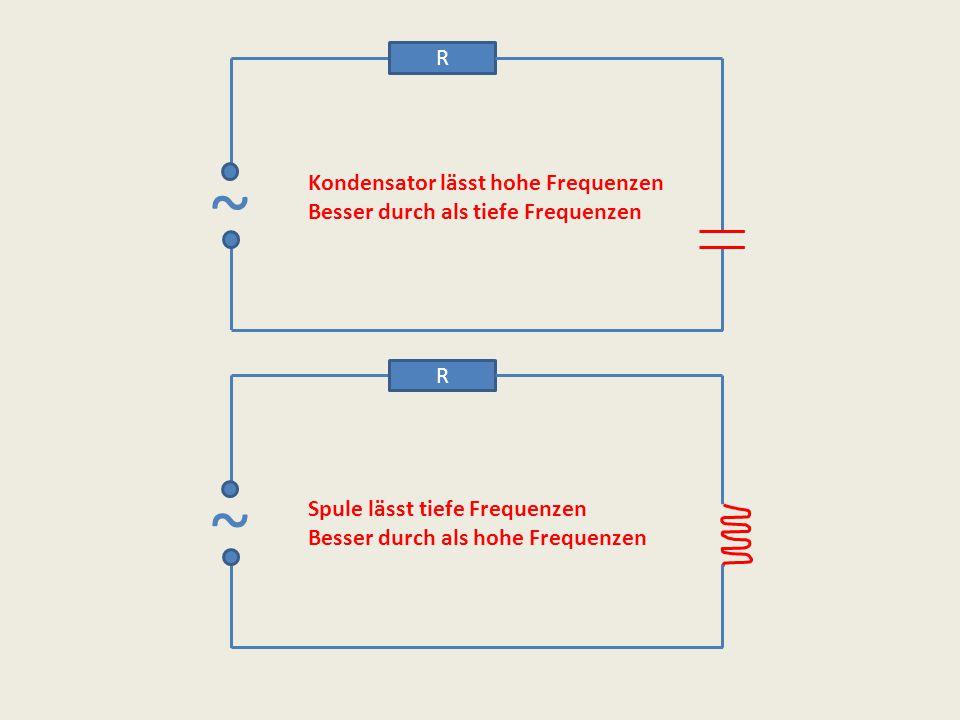 ~ R ~ R Kondensator lässt hohe Frequenzen Besser durch als tiefe Frequenzen Spule lässt tiefe Frequenzen Besser durch als hohe Frequenzen