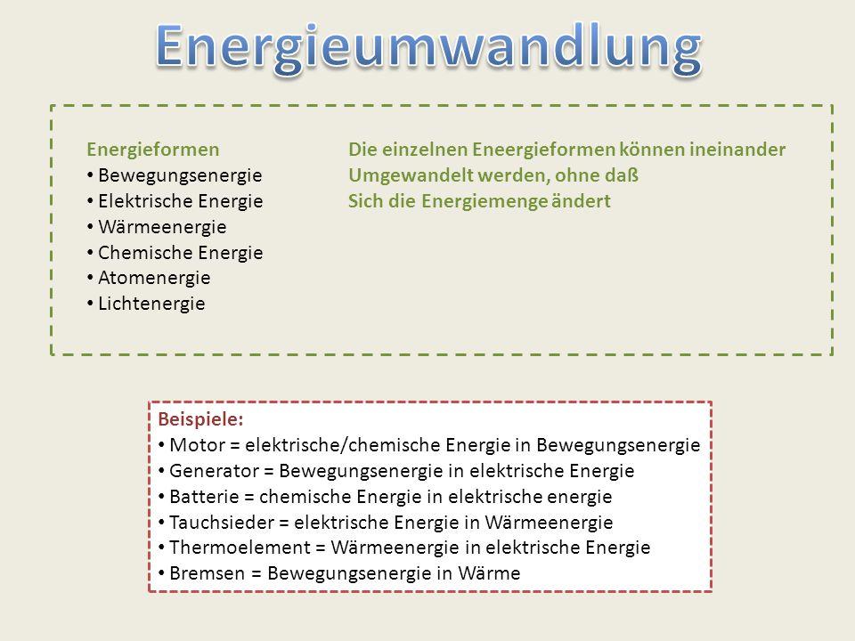 Energieformen Bewegungsenergie Elektrische Energie Wärmeenergie Chemische Energie Atomenergie Lichtenergie Die einzelnen Eneergieformen können ineinan