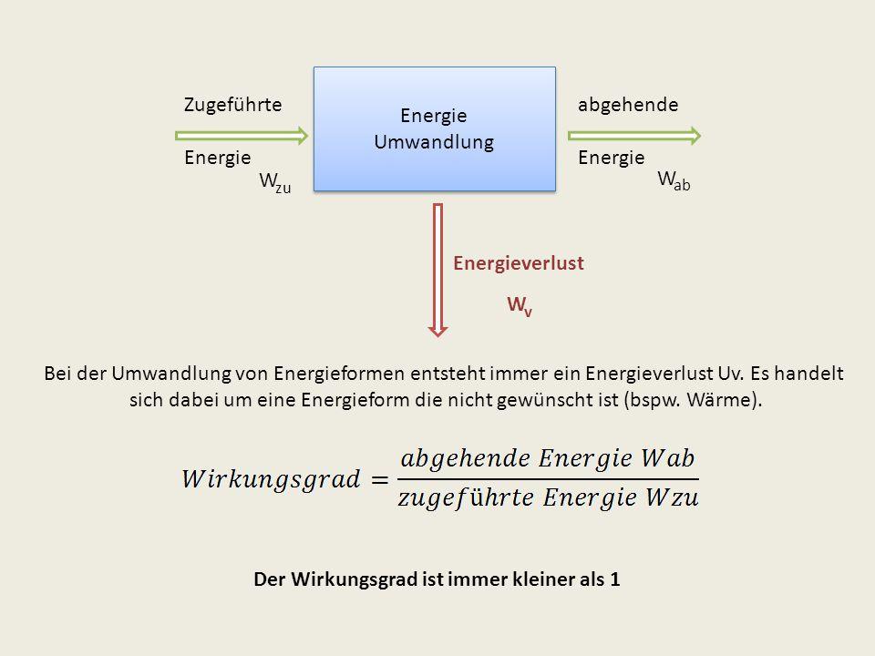 Energie Umwandlung Energie Umwandlung Zugeführte Energie abgehende Energie Energieverlust W zu W ab W v Bei der Umwandlung von Energieformen entsteht