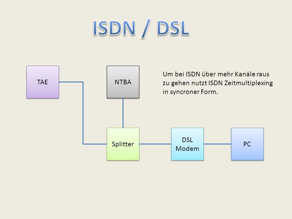 TAE Splitter NTBA DSL Modem DSL Modem PC Um bei ISDN über mehr Kanäle raus zu gehen nutzt ISDN Zeitmultiplexing in syncroner Form.