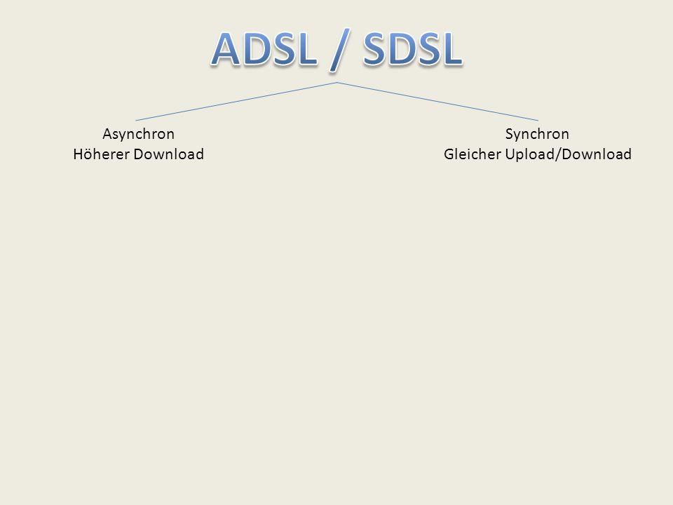 Asynchron Höherer Download Synchron Gleicher Upload/Download