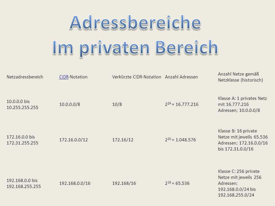 NetzadressbereichCIDRCIDR-NotationVerkürzte CIDR-NotationAnzahl Adressen Anzahl Netze gemäß Netzklasse (historisch) 10.0.0.0 bis 10.255.255.255 10.0.0