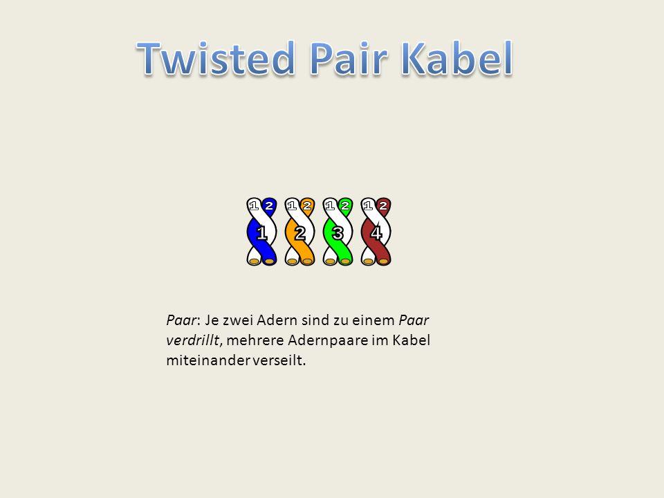 Paar: Je zwei Adern sind zu einem Paar verdrillt, mehrere Adernpaare im Kabel miteinander verseilt.