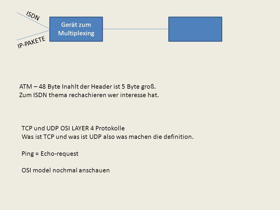Gerät zum Multiplexing ISDN IP-PAKETE ATM – 48 Byte Inahlt der Header ist 5 Byte groß. Zum ISDN thema rechachieren wer interesse hat. TCP und UDP OSI