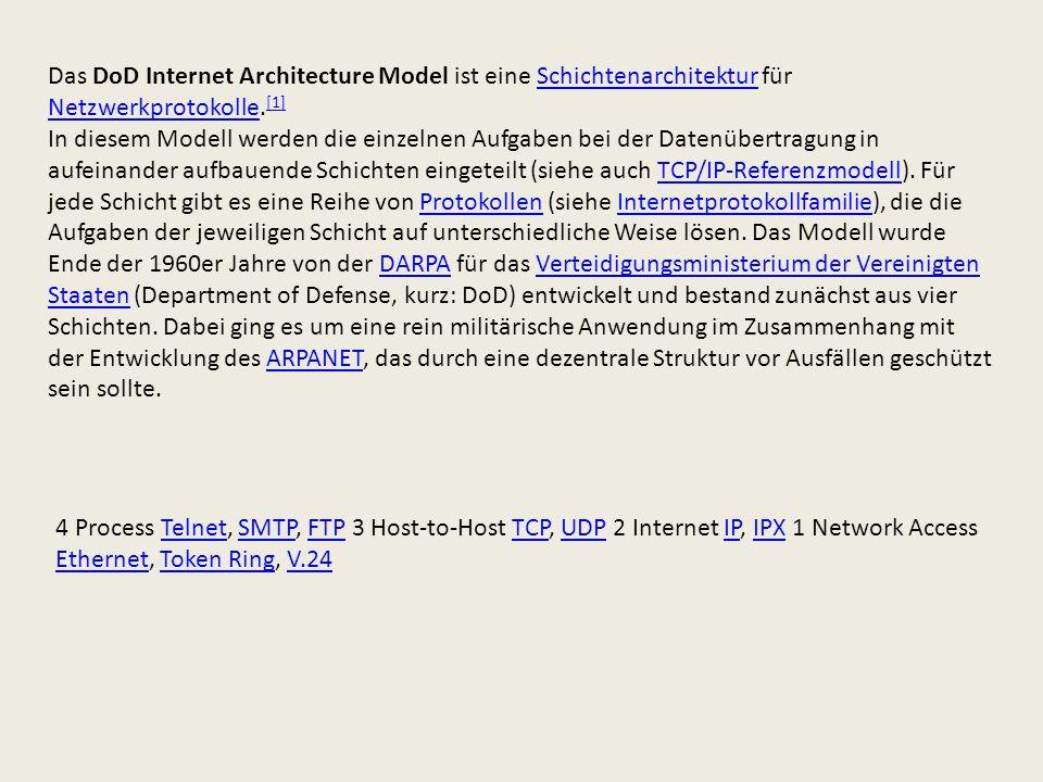 Das DoD Internet Architecture Model ist eine Schichtenarchitektur für Netzwerkprotokolle. [1]Schichtenarchitektur Netzwerkprotokolle [1] In diesem Mod