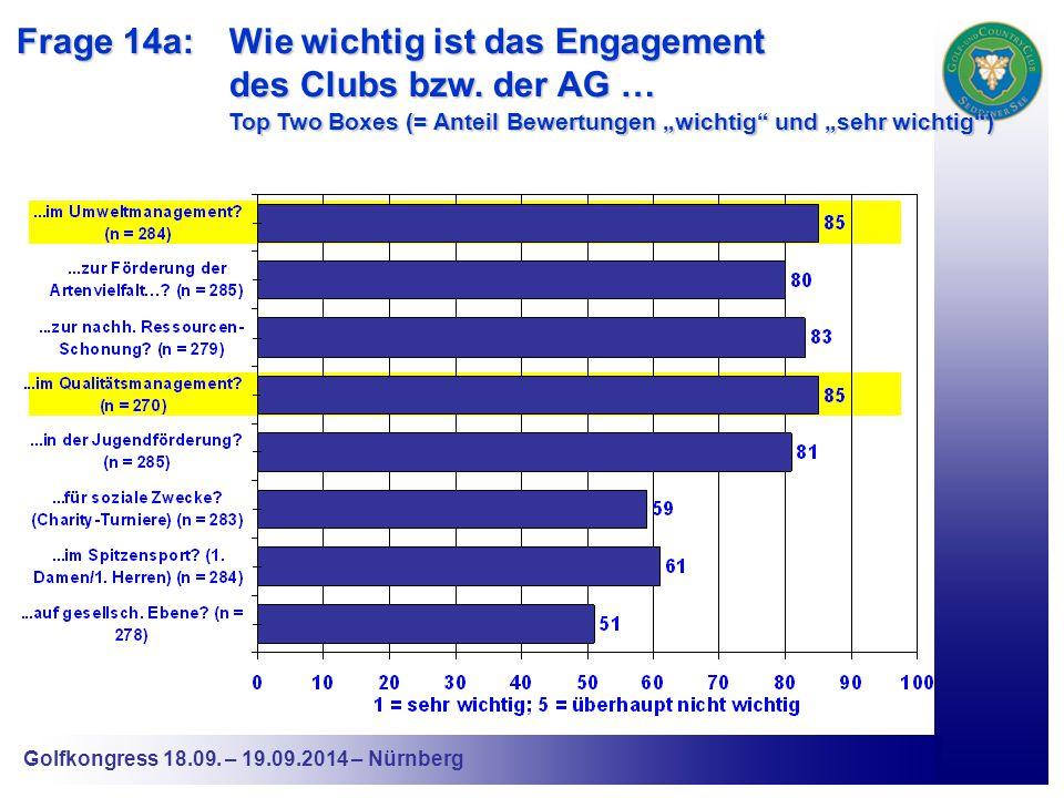 Frage 14a:Wie wichtig ist das Engagement des Clubs bzw.