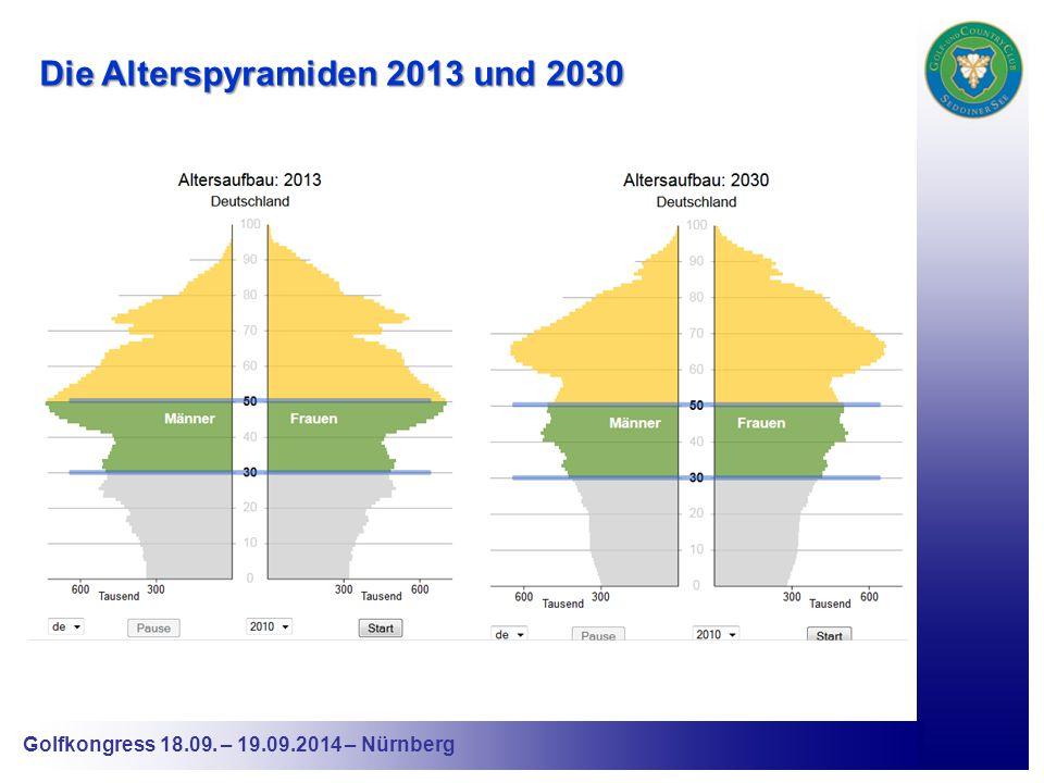 Die Alterspyramiden 2013 und 2030