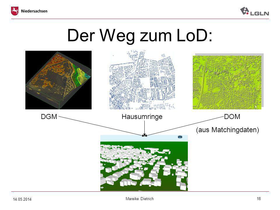 Mareike Dietrich18 Der Weg zum LoD: DGM Hausumringe DOM (aus Matchingdaten) 14.05.2014