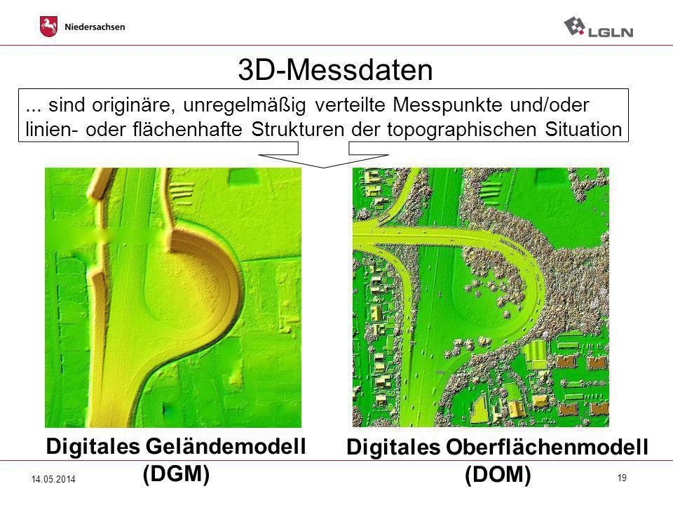 19 3D-Messdaten Digitales Geländemodell (DGM)... sind originäre, unregelmäßig verteilte Messpunkte und/oder linien- oder flächenhafte Strukturen der t