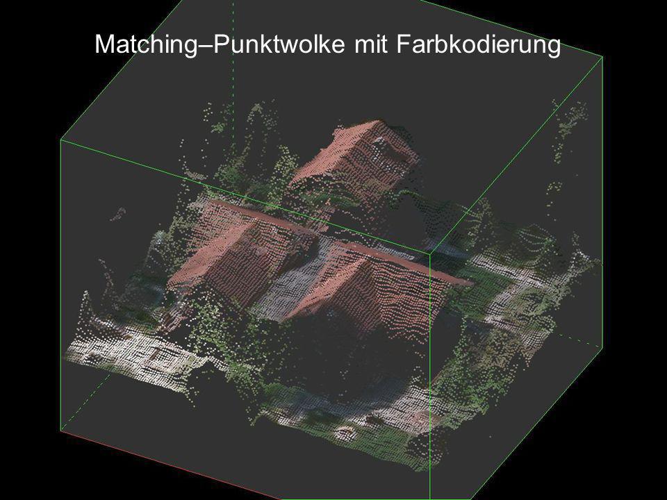 06.11.201323 Matching–Punktwolke mit Farbkodierung