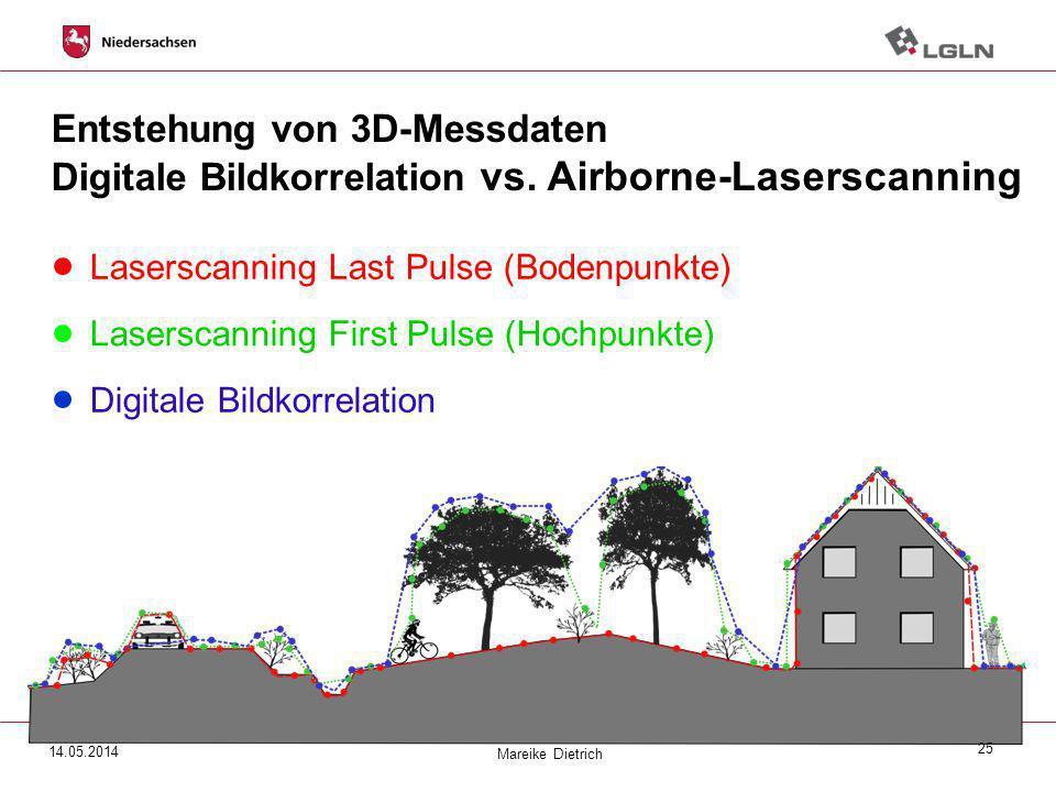Laserscanning Last Pulse (Bodenpunkte) Laserscanning First Pulse (Hochpunkte) Digitale Bildkorrelation Entstehung von 3D-Messdaten Digitale Bildkorrel