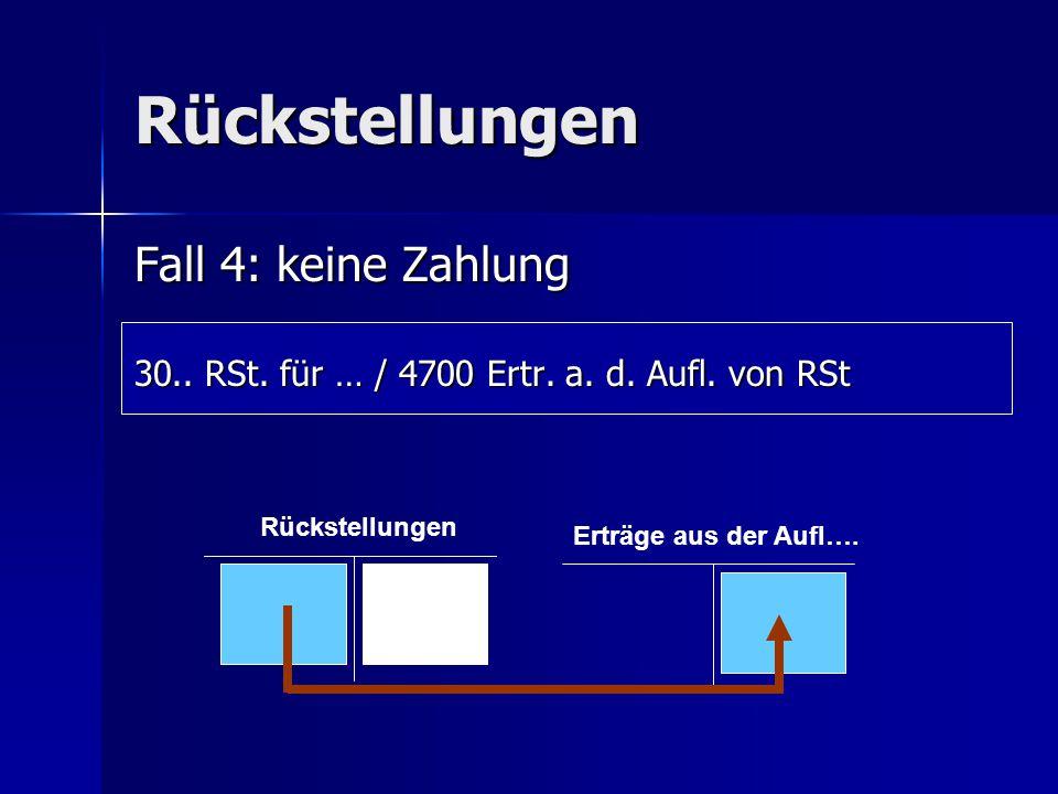 Rückstellungen Fall 4: keine Zahlung 30.. RSt. für … / 4700 Ertr. a. d. Aufl. von RSt Rückstellungen Erträge aus der Aufl….