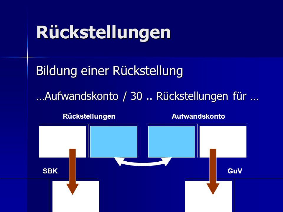 Rückstellungen Bildung einer Rückstellung …Aufwandskonto / 30.. Rückstellungen für … RückstellungenAufwandskonto SBKGuV