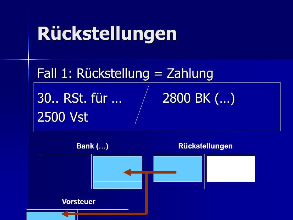 Rückstellungen Fall 1: Rückstellung = Zahlung 30.. RSt. für … 2800 BK (…) 2500 Vst Bank (…)Rückstellungen Vorsteuer