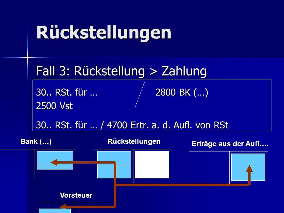 Rückstellungen Fall 3: Rückstellung > Zahlung 30.. RSt. für … 2800 BK (…) 2500 Vst 30.. RSt. für … / 4700 Ertr. a. d. Aufl. von RSt Bank (…)Rückstellu