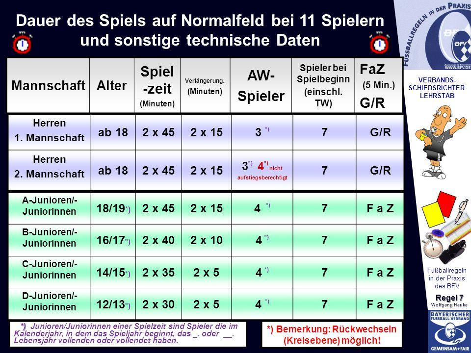 VERBANDS- SCHIEDSRICHTER- LEHRSTAB Fußballregeln in der Praxis des BFV Regel 7 Wolfgang Hauke MannschaftAlter Spiel -zeit (Minuten) Verlängerung. (Min