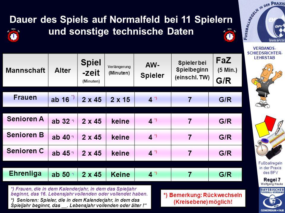 VERBANDS- SCHIEDSRICHTER- LEHRSTAB Fußballregeln in der Praxis des BFV Regel 7 Wolfgang Hauke Senioren A ab 32 *) 2 x 45keine4 *) 7G/R Senioren B ab 4