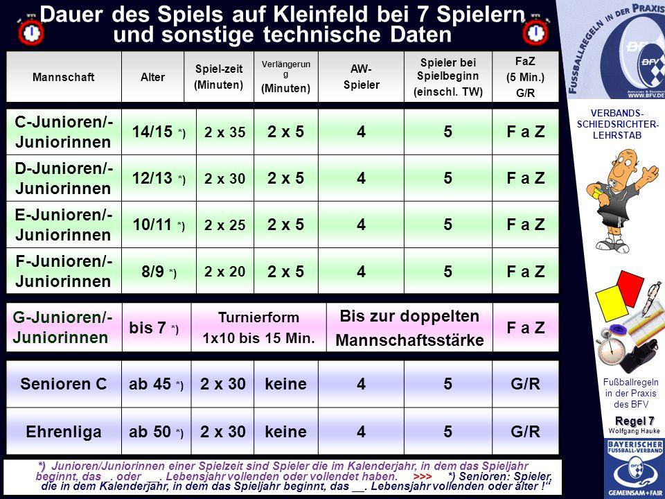 VERBANDS- SCHIEDSRICHTER- LEHRSTAB Fußballregeln in der Praxis des BFV Regel 7 Wolfgang Hauke MannschaftAlter Spiel-zeit (Minuten) Verlängerun g (Minu