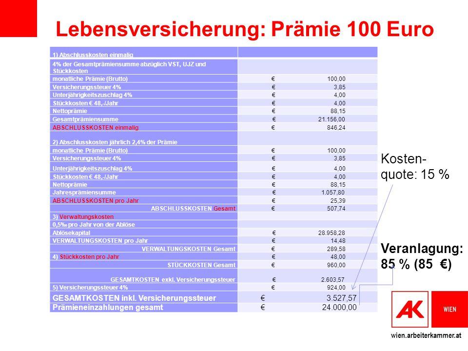 wien.arbeiterkammer.at Lebensversicherung: Prämie 100 Euro 1) Abschlusskosten einmalig 4% der Gesamtprämiensumme abzüglich VST, UJZ und Stückkosten monatliche Prämie (Brutto) € 100,00 Versicherungssteuer 4% € 3,85 Unterjährigkeitszuschlag 4% € 4,00 Stückkosten € 48,-/Jahr € 4,00 Nettoprämie € 88,15 Gesamtprämiensumme € 21.156,00 ABSCHLUSSKOSTEN einmalig € 846,24 2) Abschlusskosten jährlich 2,4% der Prämie monatliche Prämie (Brutto) € 100,00 Versicherungssteuer 4% € 3,85 Unterjährigkeitszuschlag 4% € 4,00 Stückkosten € 48,-/Jahr € 4,00 Nettoprämie € 88,15 Jahresprämiensumme € 1.057,80 ABSCHLUSSKOSTEN pro Jahr € 25,39 ABSCHLUSSKOSTEN Gesamt € 507,74 3) Verwaltungskosten 0,5‰ pro Jahr von der Ablöse Ablösekapital € 28.958,28 VERWALTUNGSKOSTEN pro Jahr € 14,48 VERWALTUNGSKOSTEN Gesamt € 289,58 4) Stückkosten pro Jahr € 48,00 STÜCKKOSTEN Gesamt € 960,00 GESAMTKOSTEN exkl.
