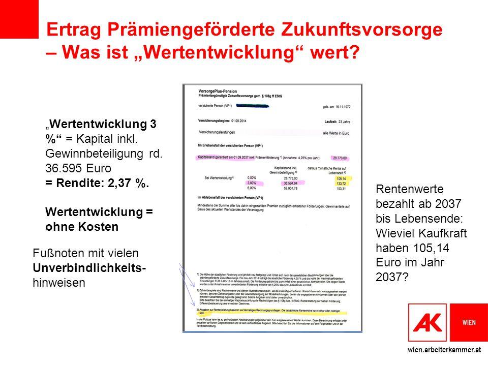 """wien.arbeiterkammer.at Ertrag Prämiengeförderte Zukunftsvorsorge – Was ist """"Wertentwicklung"""" wert? """"Wertentwicklung 3 %"""" = Kapital inkl. Gewinnbeteili"""