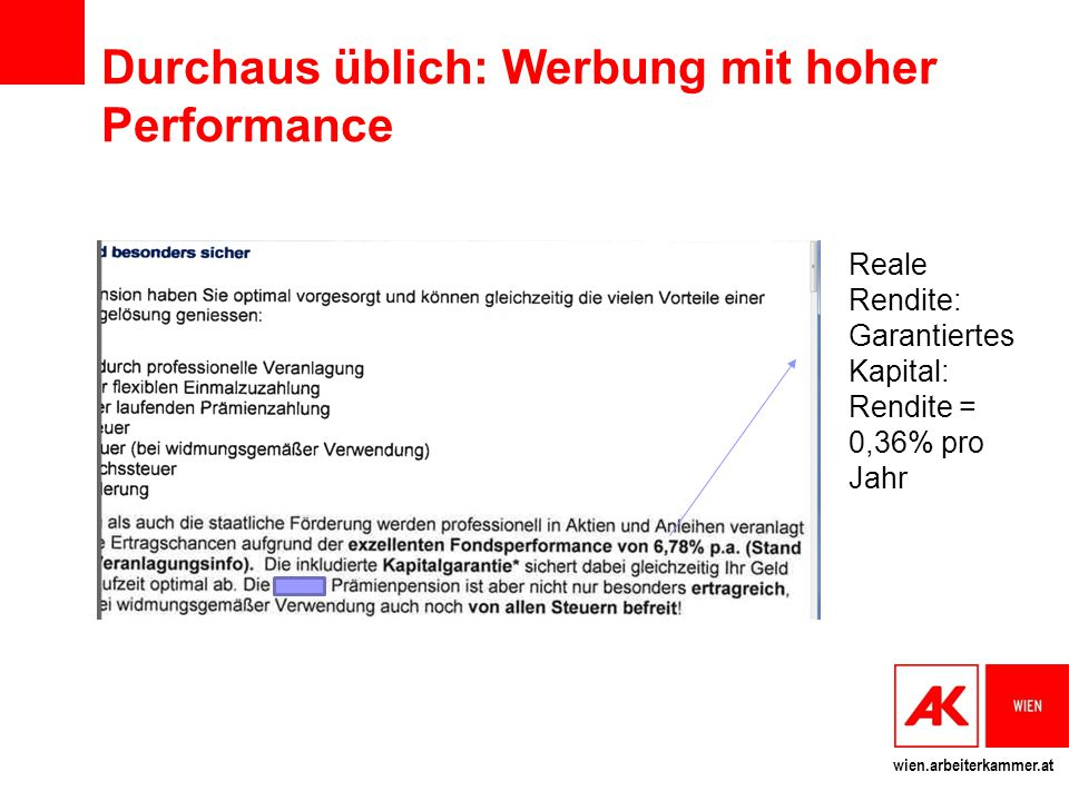 wien.arbeiterkammer.at Durchaus üblich: Werbung mit hoher Performance Reale Rendite: Garantiertes Kapital: Rendite = 0,36% pro Jahr