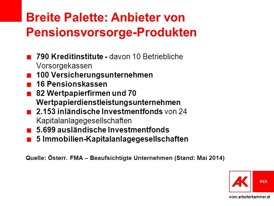 wien.arbeiterkammer.at Breite Palette: Anbieter von Pensionsvorsorge-Produkten 790 Kreditinstitute - davon 10 Betriebliche Vorsorgekassen 100 Versiche