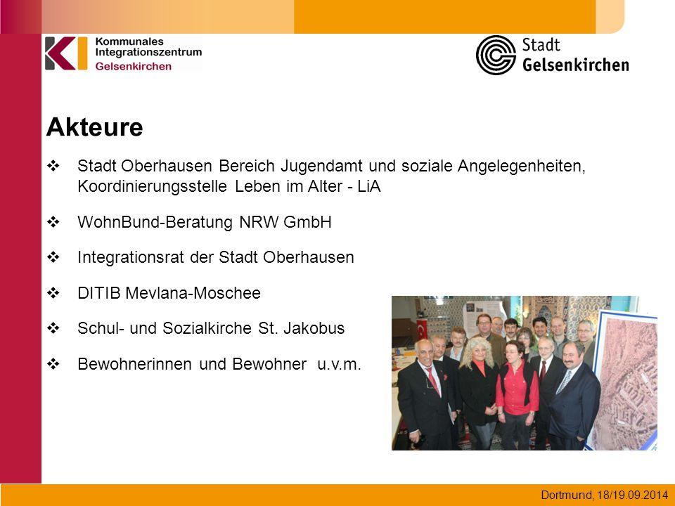 Dortmund, 18/19.09.2014 Akteure  Stadt Oberhausen Bereich Jugendamt und soziale Angelegenheiten, Koordinierungsstelle Leben im Alter - LiA  WohnBund