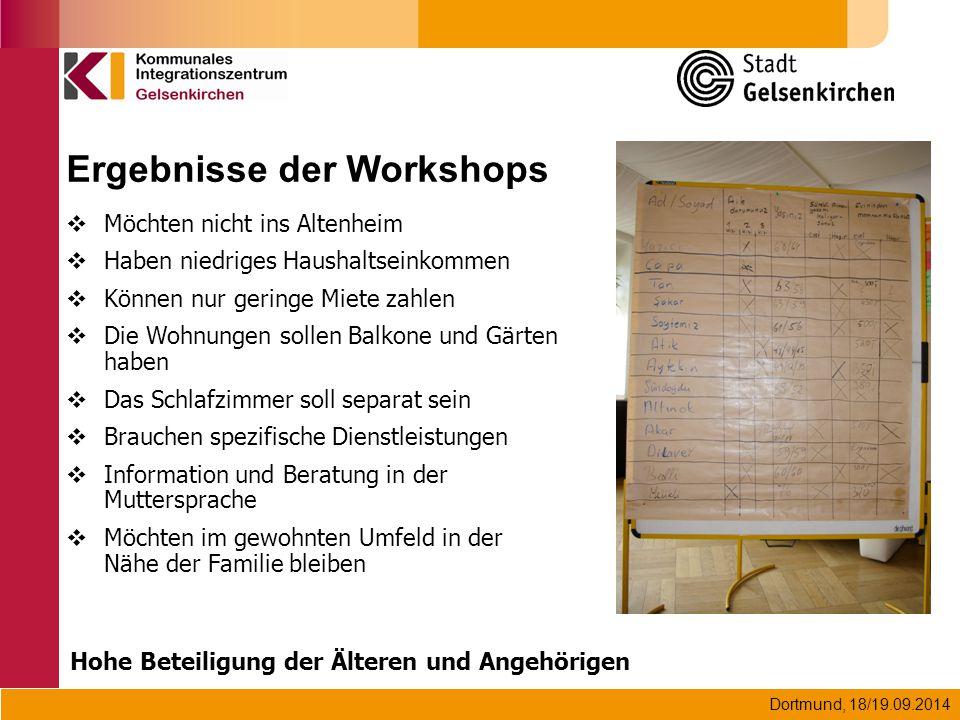 Dortmund, 18/19.09.2014 Ergebnisse der Workshops  Möchten nicht ins Altenheim  Haben niedriges Haushaltseinkommen  Können nur geringe Miete zahlen