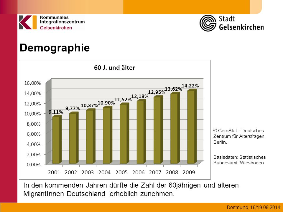 Dortmund, 18/19.09.2014 In den kommenden Jahren dürfte die Zahl der 60jährigen und älteren MigrantInnen Deutschland erheblich zunehmen. © GeroStat - D