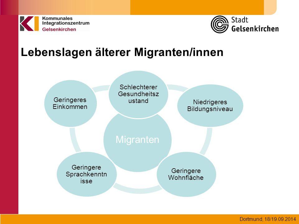 Dortmund, 18/19.09.2014  Grundsätzlich unterscheiden sich die Wohnbedürfnisse nicht.