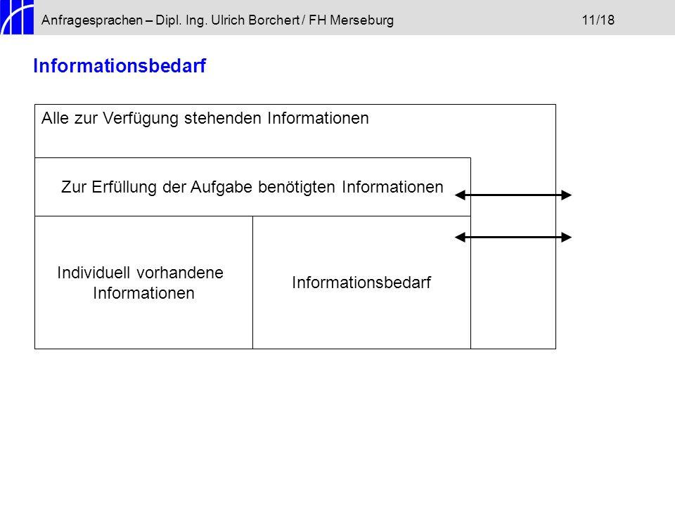 Anfragesprachen – Dipl. Ing. Ulrich Borchert / FH Merseburg11/18 Informationsbedarf Alle zur Verfügung stehenden Informationen Zur Erfüllung der Aufga