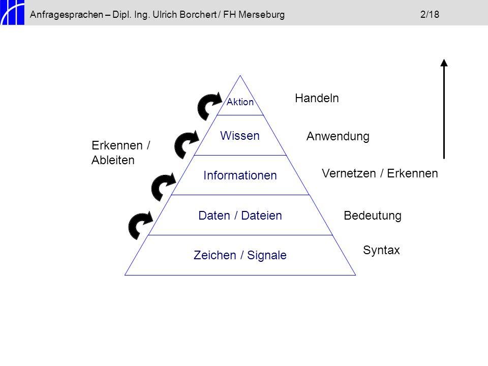 Anfragesprachen – Dipl. Ing. Ulrich Borchert / FH Merseburg2/18 Anwendung Handeln Vernetzen / Erkennen Bedeutung Syntax Erkennen / Ableiten