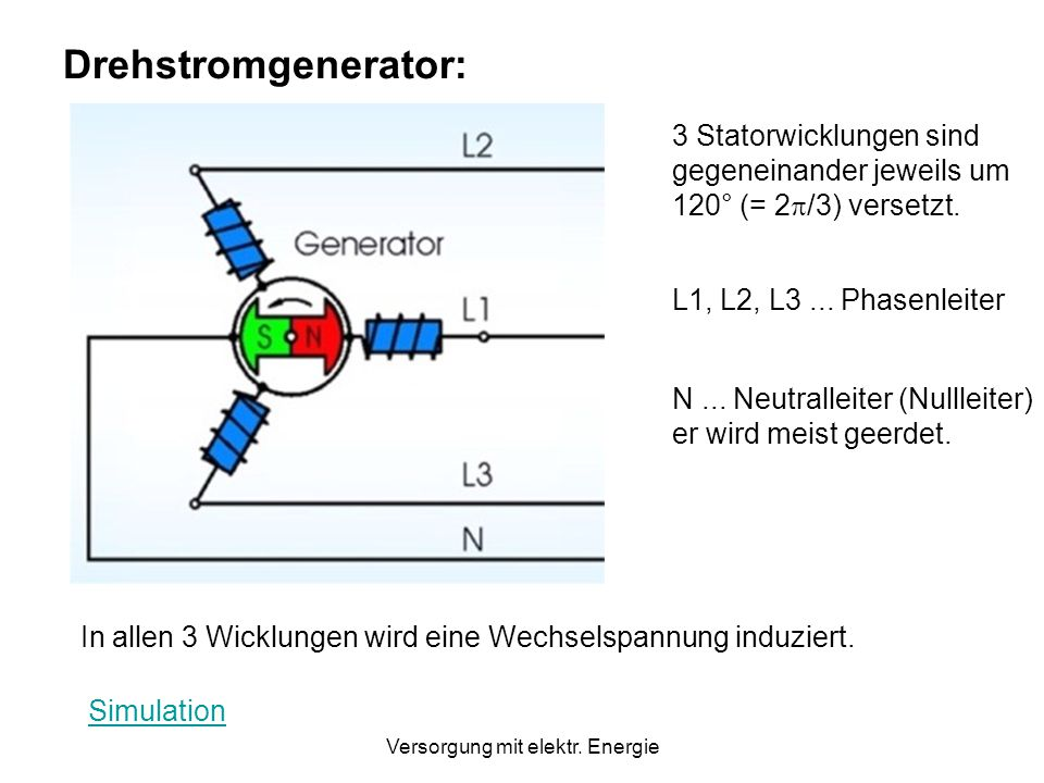 Versorgung mit elektr. Energie 18.2 Dreiphasenwechselstrom (Drehstrom) Überlegung: Verluste durch Spannungsabfall an beiden Leitungen. Könnte man eine
