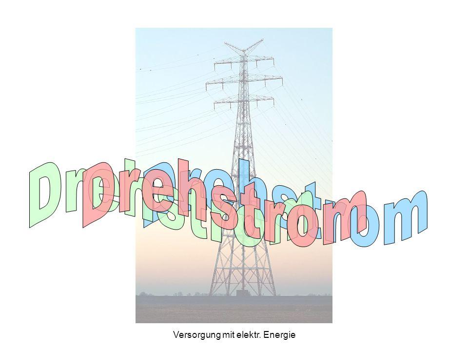 Versorgung mit elektr. Energie Drehstromgenerator: 3 Statorwicklungen sind gegeneinander jeweils um 120° (= 2  /3) versetzt. L1, L2, L3... Phasenleit