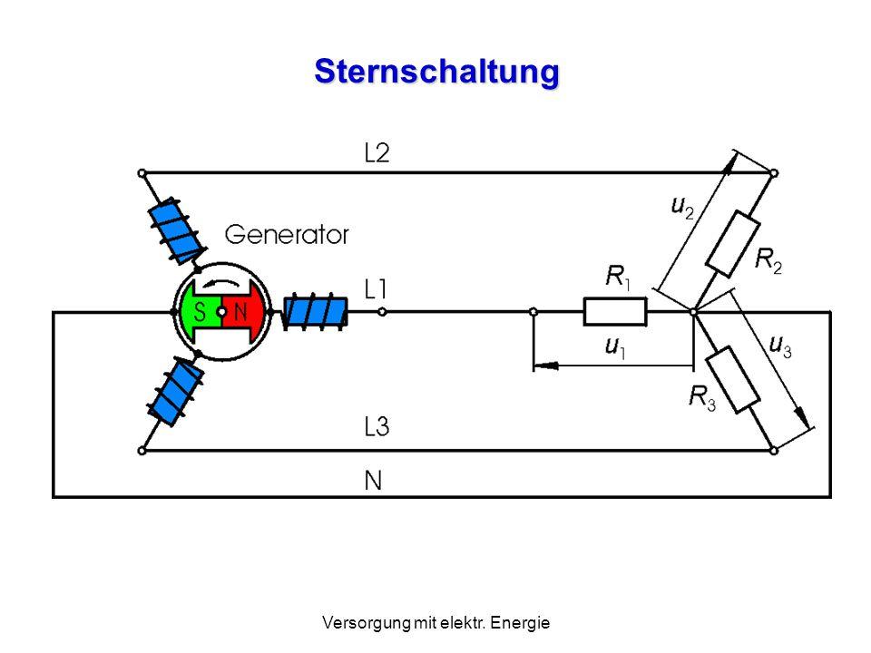 Versorgung mit elektr. Energie Phasen