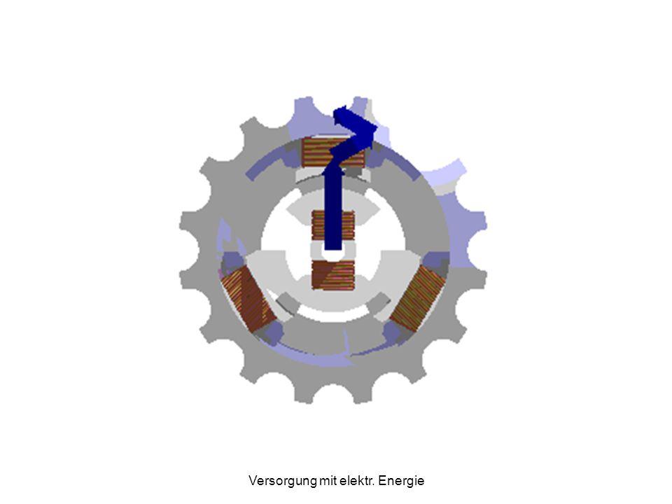 Versorgung mit elektr. Energie 18.3 Drehstrommotoren 18.3.1 Synchronmotor Prinzip des Synchronmotors: Versuch: Ergebnis: Die Magnetnadel dreht sich sy