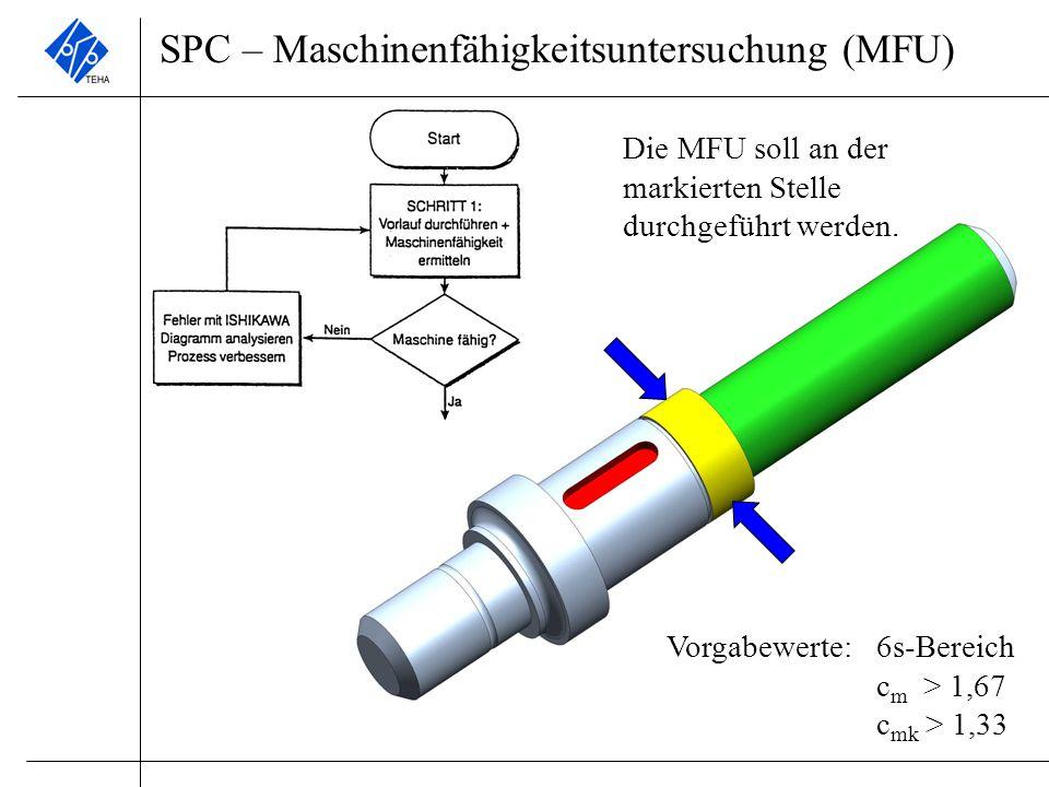 SPC – Maschinenfähigkeitsuntersuchung (MFU) Die MFU soll an der markierten Stelle durchgeführt werden. Vorgabewerte: 6s-Bereich c m > 1,67 c mk > 1,33