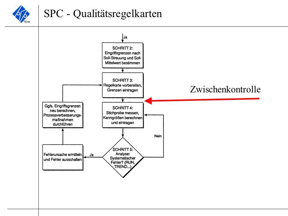 SPC - Qualitätsregelkarten Rahmenbedingungen: Stichprobenhäufigkeit:stündlich Stichprobenanzahl:n = 5 Merkmal 2 und 5Messgenauigkeit: 1/100 Merkmal 1, 3 und 4Messgenauigkeit: 1/1000 Für Merkmal 5 (18,7)Allgemeintoleranzen DIN ISO 2768-f