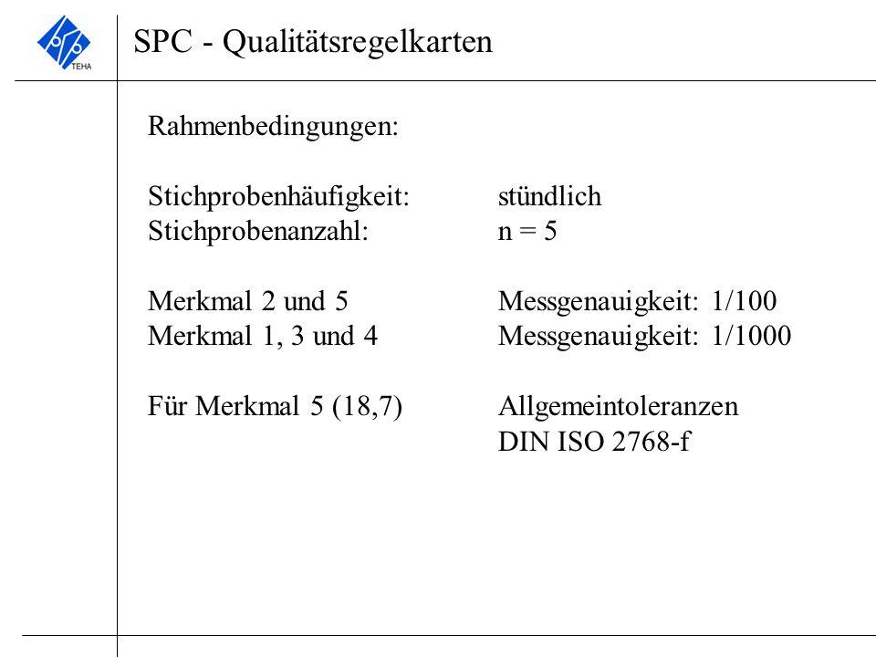 SPC - Qualitätsregelkarten Rahmenbedingungen: Stichprobenhäufigkeit:stündlich Stichprobenanzahl:n = 5 Merkmal 2 und 5Messgenauigkeit: 1/100 Merkmal 1,
