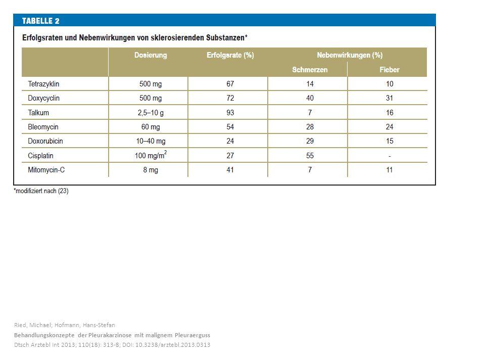 Ried, Michael; Hofmann, Hans-Stefan Behandlungskonzepte der Pleurakarzinose mit malignem Pleuraerguss Dtsch Arztebl Int 2013; 110(18): 313-8; DOI: 10.