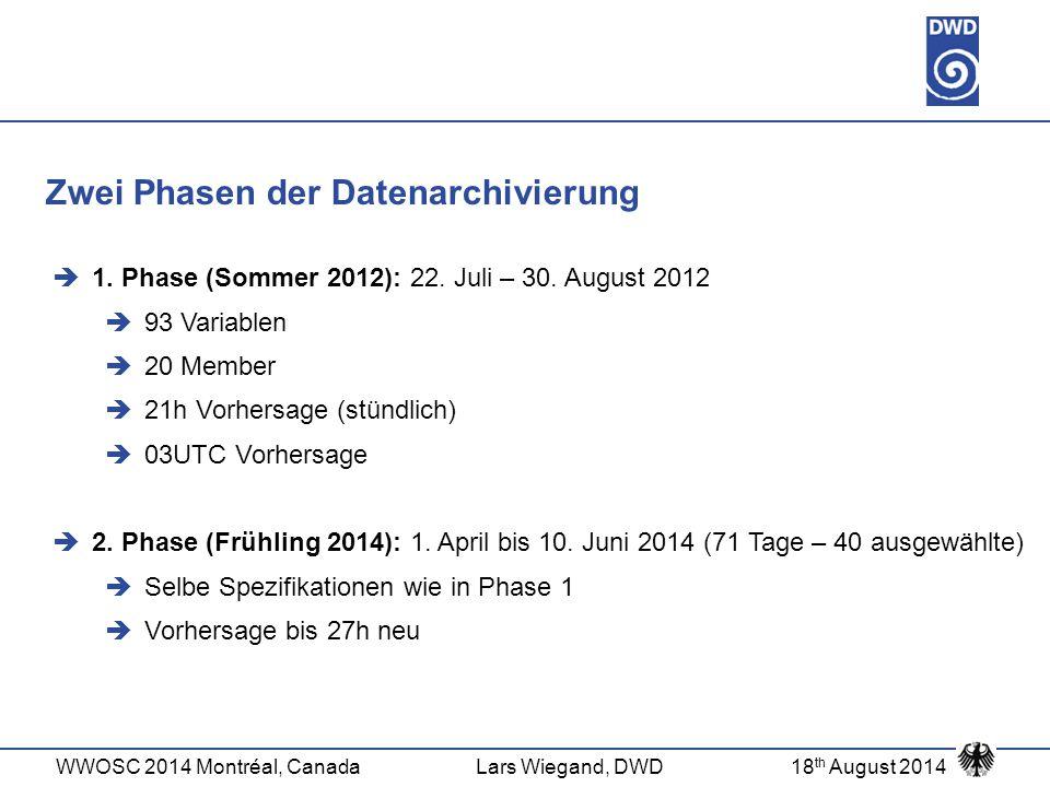 WWOSC 2014 Montréal, CanadaLars Wiegand, DWD18 th August 2014 Zwei Phasen der Datenarchivierung  1. Phase (Sommer 2012): 22. Juli – 30. August 2012 