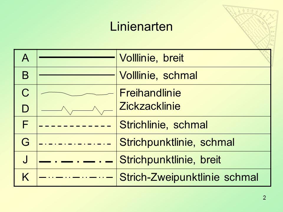 2 Linienarten AVolllinie, breit BVolllinie, schmal CDCD Freihandlinie Zickzacklinie FStrichlinie, schmal GStrichpunktlinie, schmal JStrichpunktlinie,
