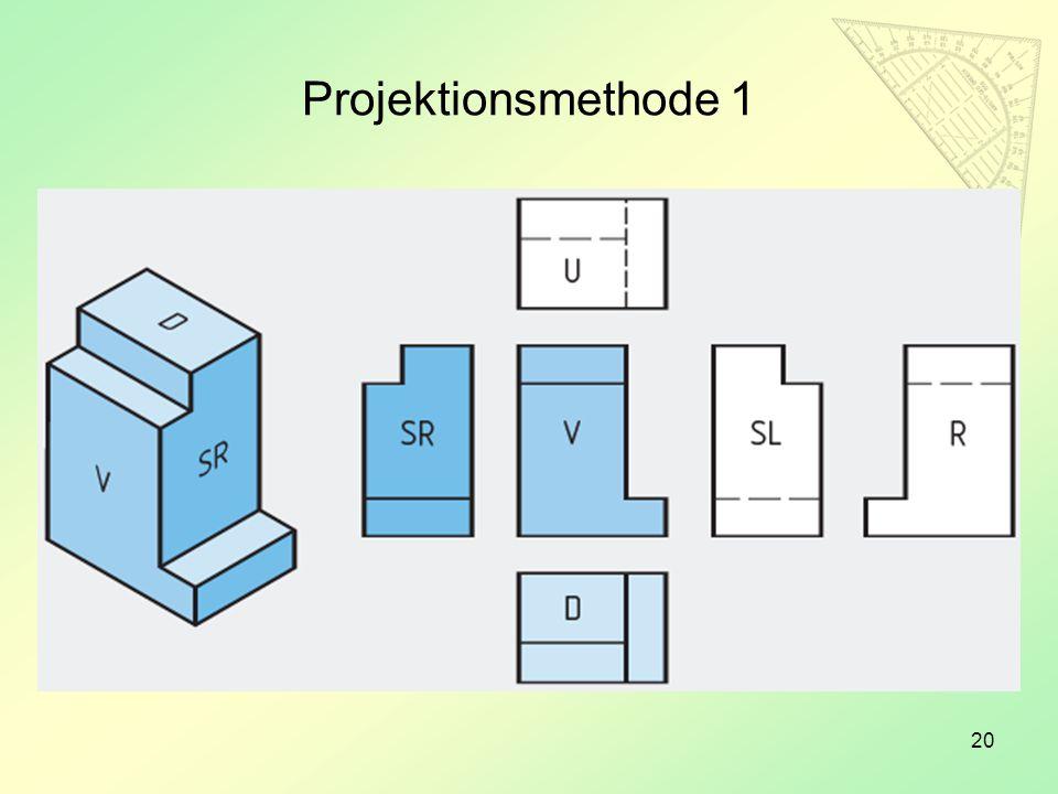 20 Projektionsmethode 1