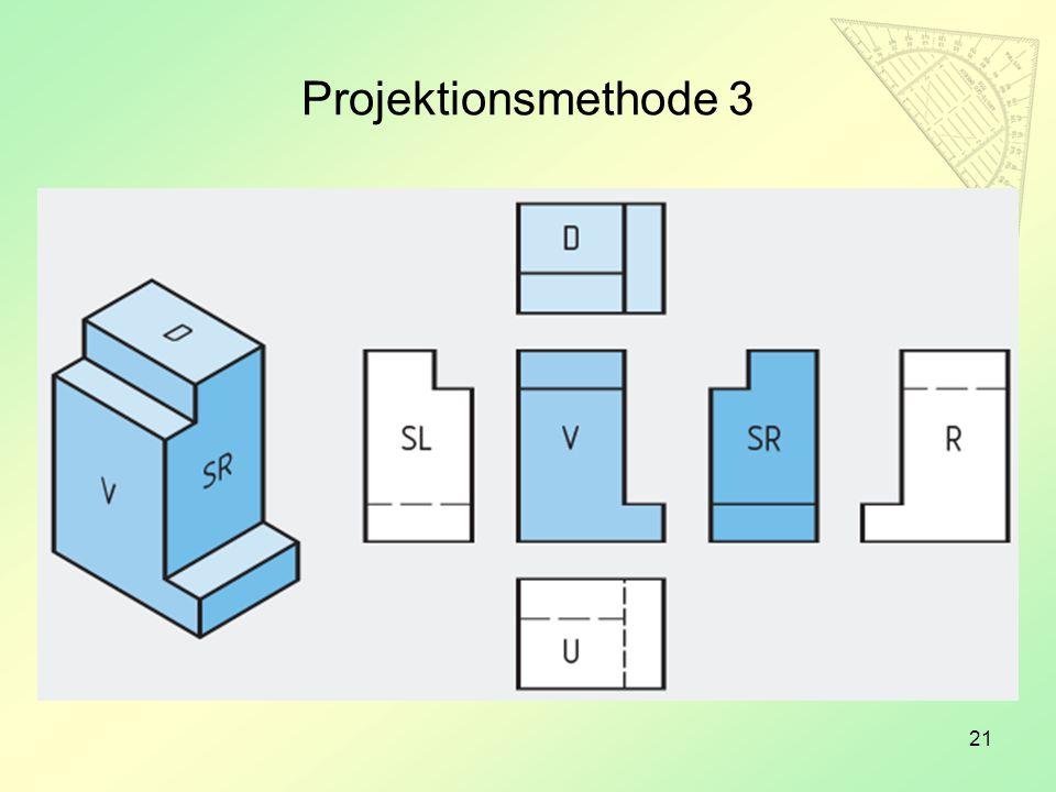 21 Projektionsmethode 3