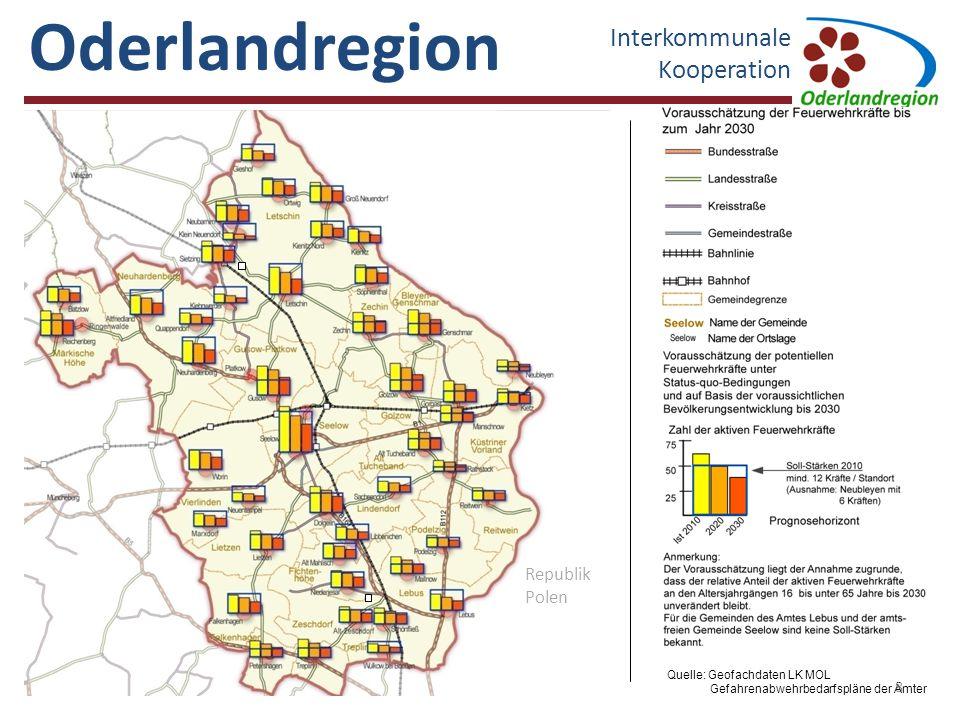 Oderlandregion Interkommunale Kooperation Fahrzeugbedarf und Beschaffungskosten der örtlichen Feuerwehreinheiten* Rot = entbehrliche Feuerwehrstandorte Blau = notwendige Feuerwehrstandorte Anschaffungskosten für entbehrlichen Standorte belaufen sich auf ca.