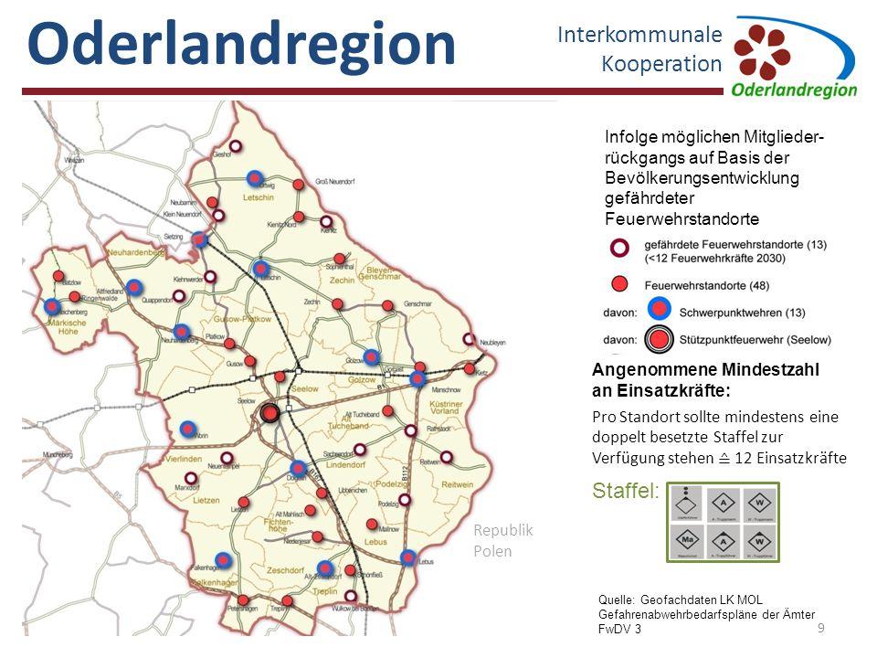 Oderlandregion Interkommunale Kooperation 5 Min Fahrzeit vom Gerätehaus zum potentiellen Einsatzort Erreichbarkeit einiger Ortslagen ist unter Berücksichtigung der gefährdeten Standorte nicht ausreichend gewährleistet.